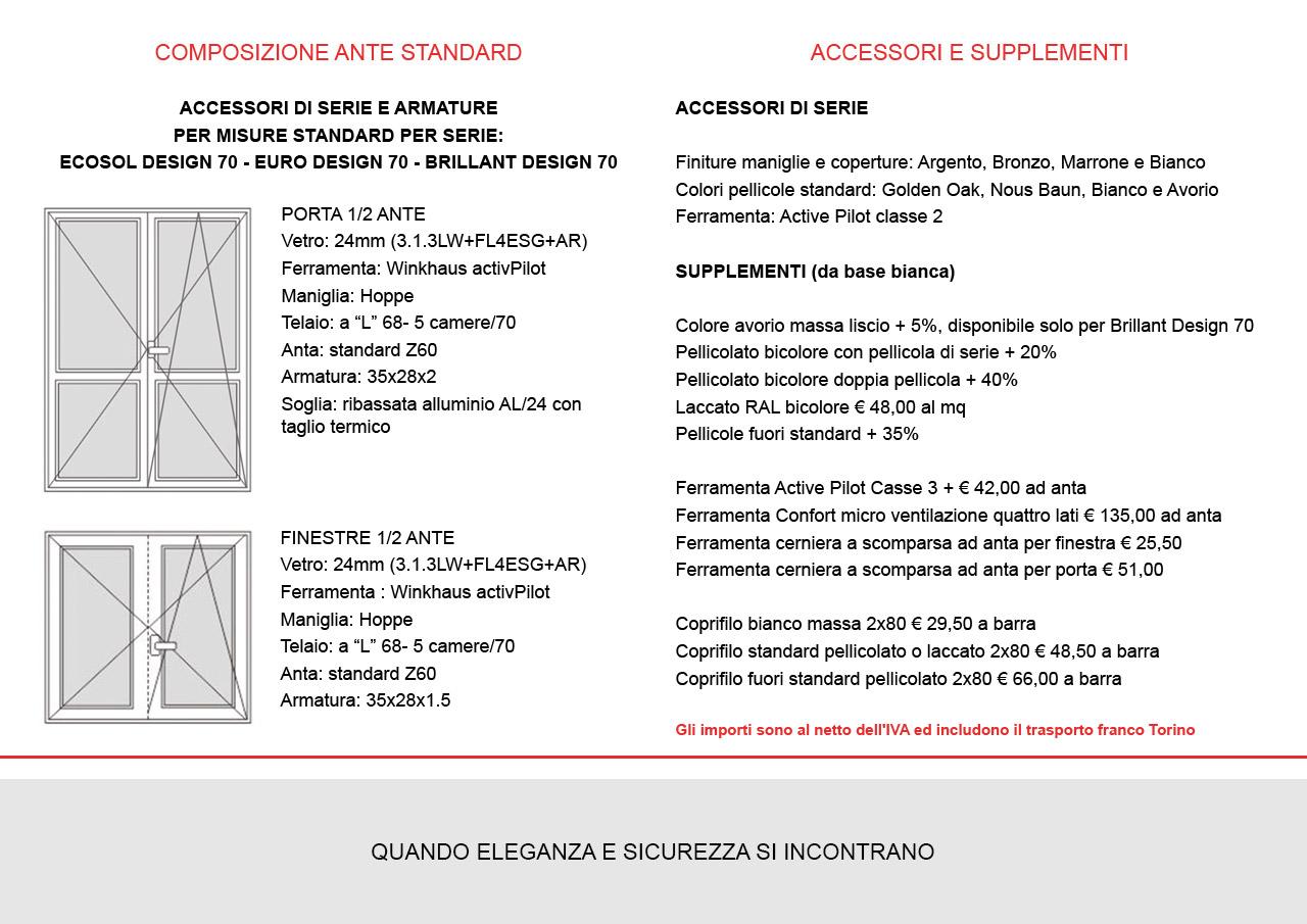 Misure standard finestre 2 ante for Finestre velux misure standard